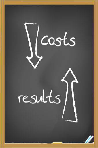 Costs VS Results